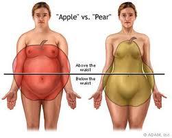 Forma de manzana