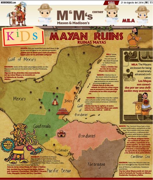 Mayan Ruins-Ruinas Mayas