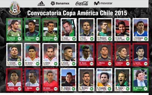 La Copa América Chile 2015