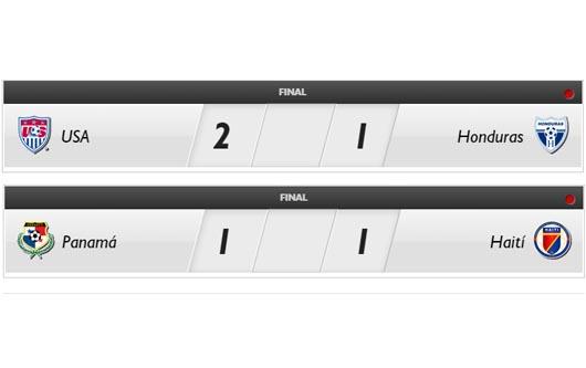 Dempsey lleva a EE.UU a vencer a Honduras