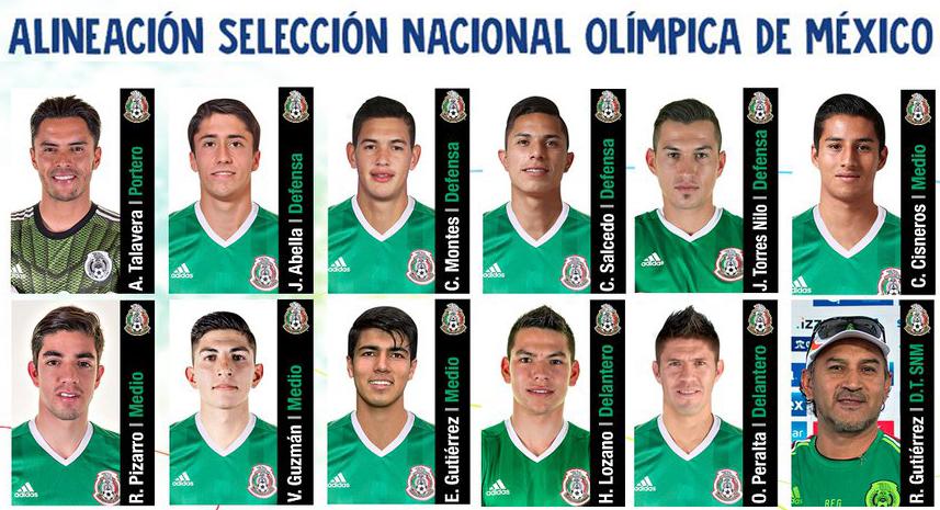 MEXICO SUB 23 VS ARGENTINA SUB 23